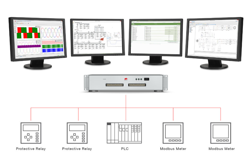 An integrated HIL SCADA allows you to monitor all functions of your simulated microgrid