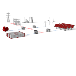 Microgrid with distributed resources